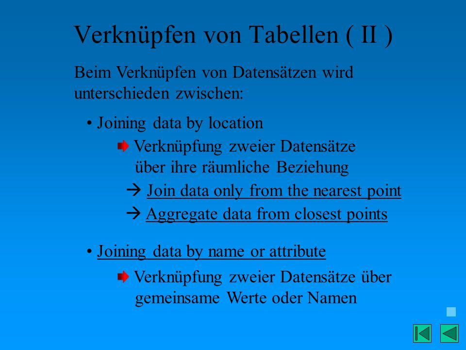 Verknüpfen von Tabellen ( II ) Beim Verknüpfen von Datensätzen wird unterschieden zwischen: Joining data by location Verknüpfung zweier Datensätze übe