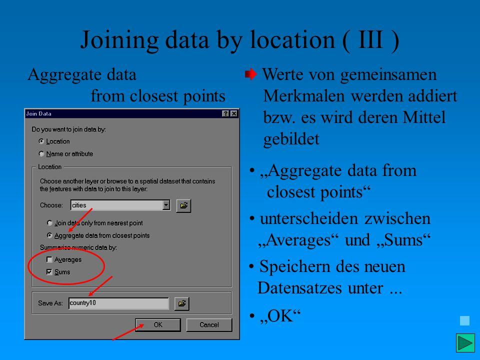 Joining data by location ( III ) Werte von gemeinsamen Merkmalen werden addiert bzw. es wird deren Mittel gebildet Aggregate data from closest points