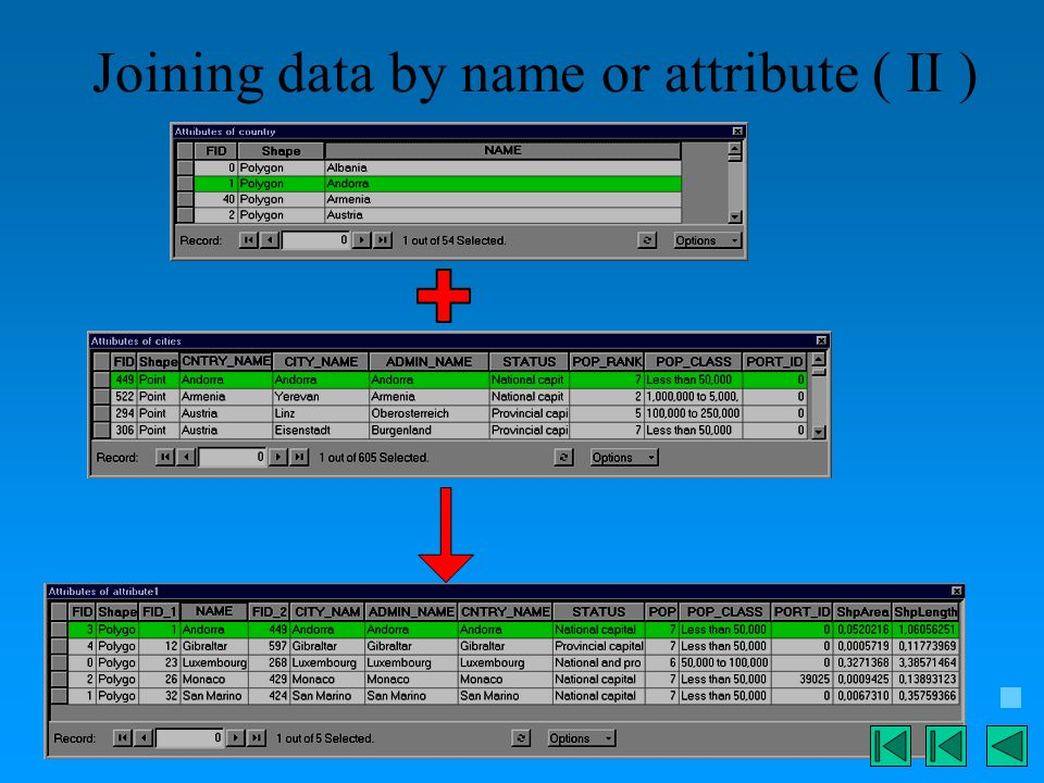 Joining data by name or attribute ( II )
