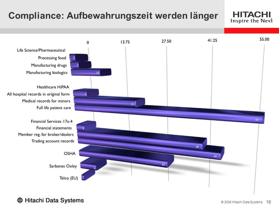 18 © 2008 Hitachi Data Systems Compliance: Aufbewahrungszeit werden länger