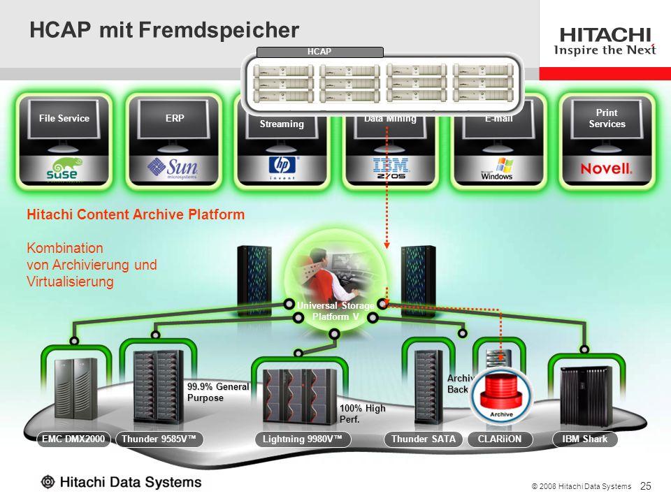25 © 2008 Hitachi Data Systems HCAP mit Fremdspeicher ERP Video Streaming Data MiningE-mail Print Services 100% High Perf. Archive Backup 99.9% Genera