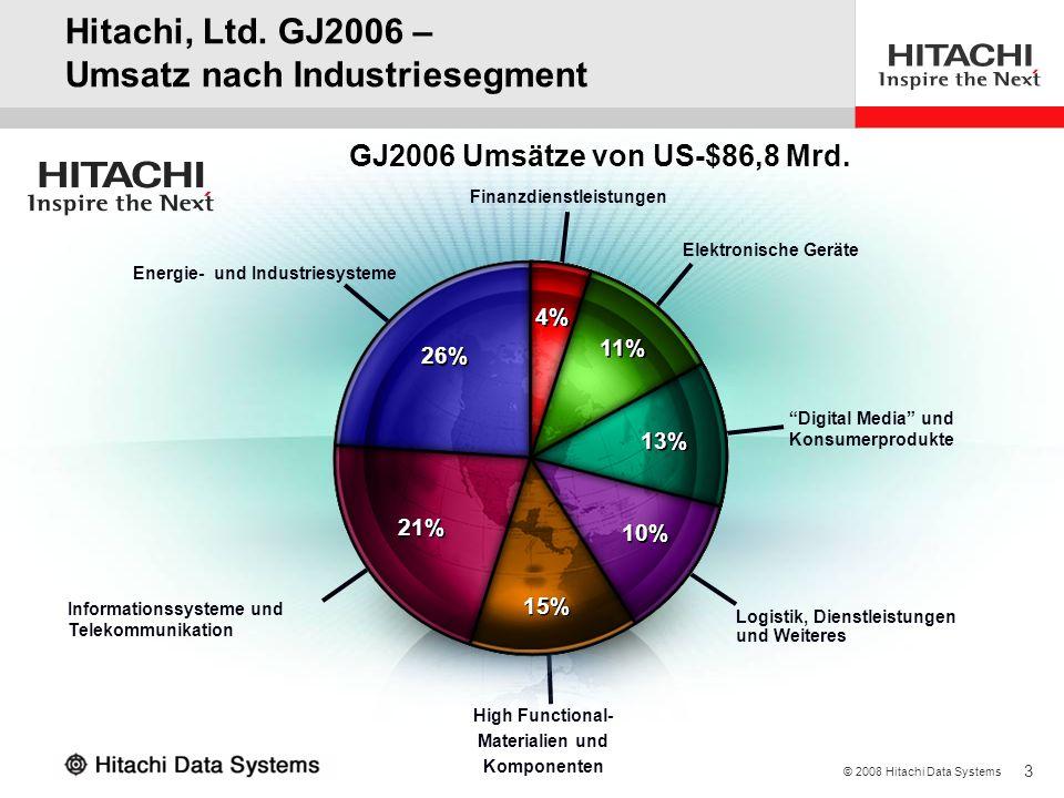 3 © 2008 Hitachi Data Systems Hitachi, Ltd. GJ2006 – Umsatz nach Industriesegment GJ2006 Umsätze von US-$86,8 Mrd. 26% 4% 11% 13% 10% 15% 21% High Fun