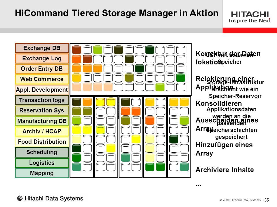 35 © 2008 Hitachi Data Systems HiCommand Tiered Storage Manager in Aktion Exchange DBExchange Log Order Entry DB Web Commerce Appl. Development Transa