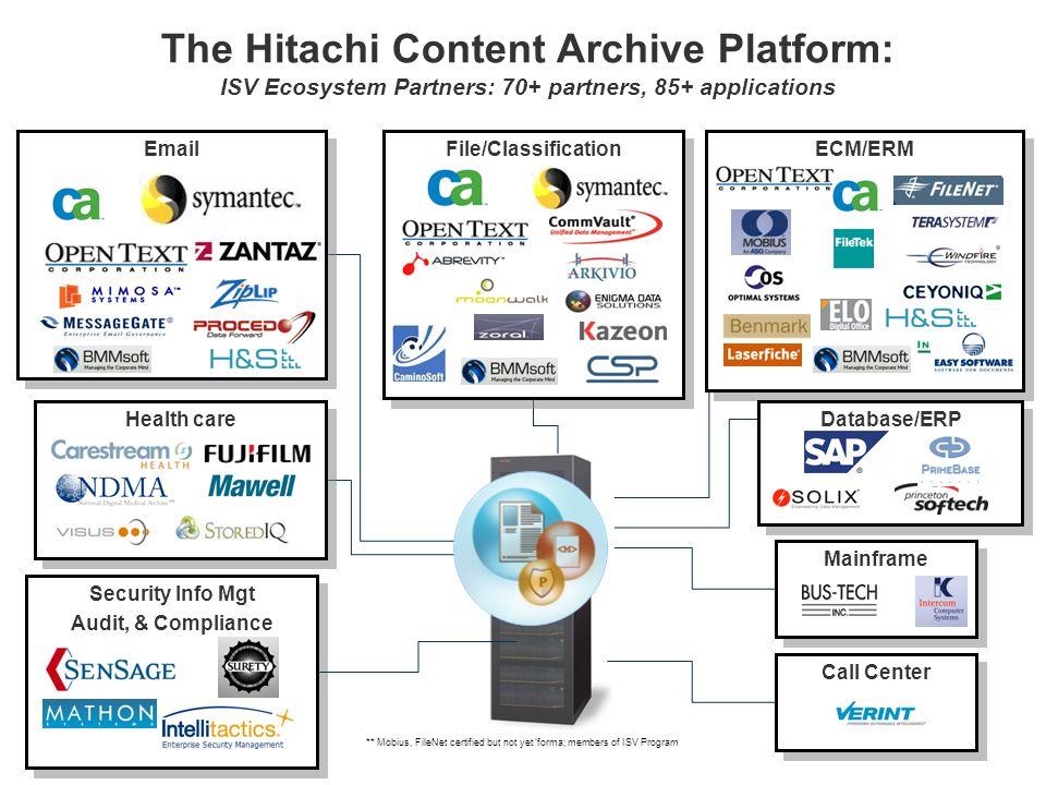 41 © 2008 Hitachi Data Systems The Hitachi Content Archive Platform: ISV Ecosystem Partners: 70+ partners, 85+ applications Email File/Classification