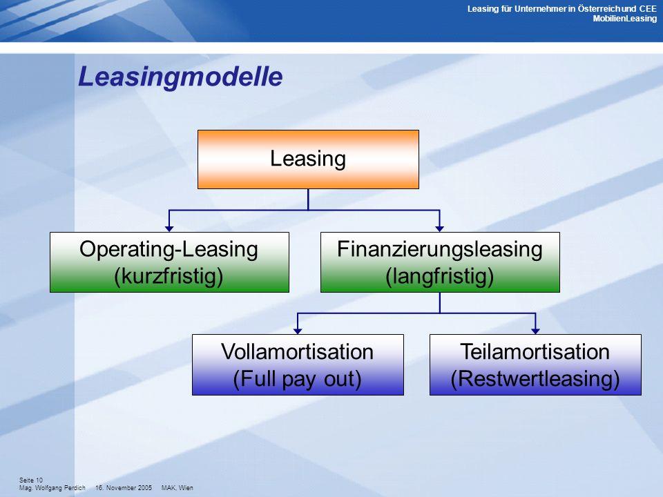 Seite 10 Mag. Wolfgang Perdich 16. November 2005 MAK, Wien Leasingmodelle Leasing Operating-Leasing (kurzfristig) Finanzierungsleasing (langfristig) V