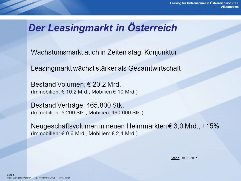 Seite 5 Mag. Wolfgang Perdich 16. November 2005 MAK, Wien Der Leasingmarkt in Österreich Wachstumsmarkt auch in Zeiten stag. Konjunktur Leasingmarkt w