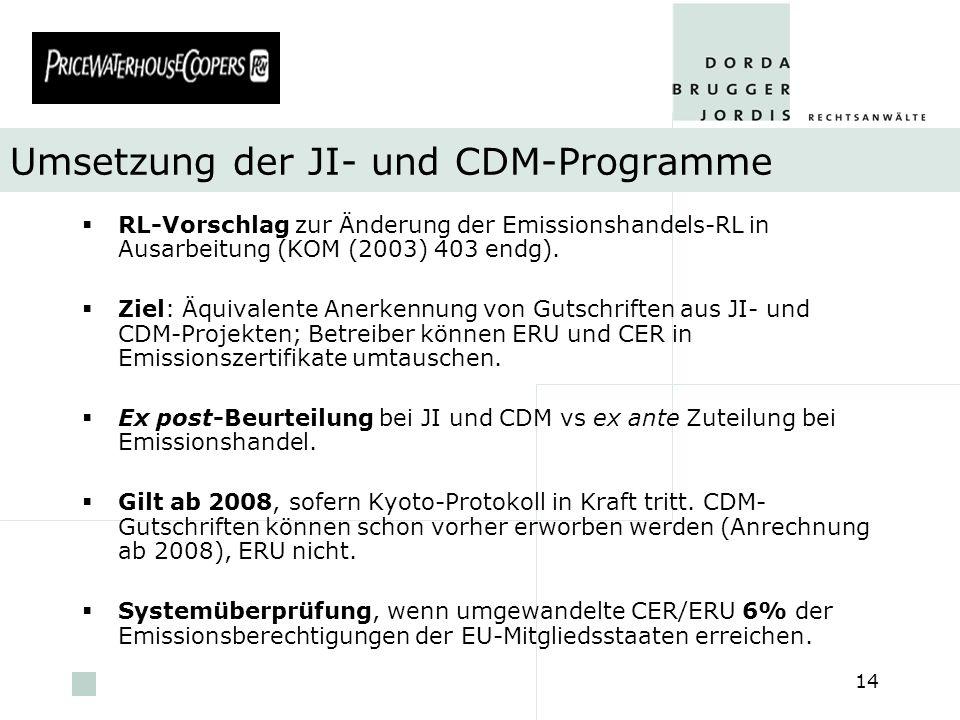 pwc 14 Umsetzung der JI- und CDM-Programme RL-Vorschlag zur Änderung der Emissionshandels-RL in Ausarbeitung (KOM (2003) 403 endg). Ziel: Äquivalente