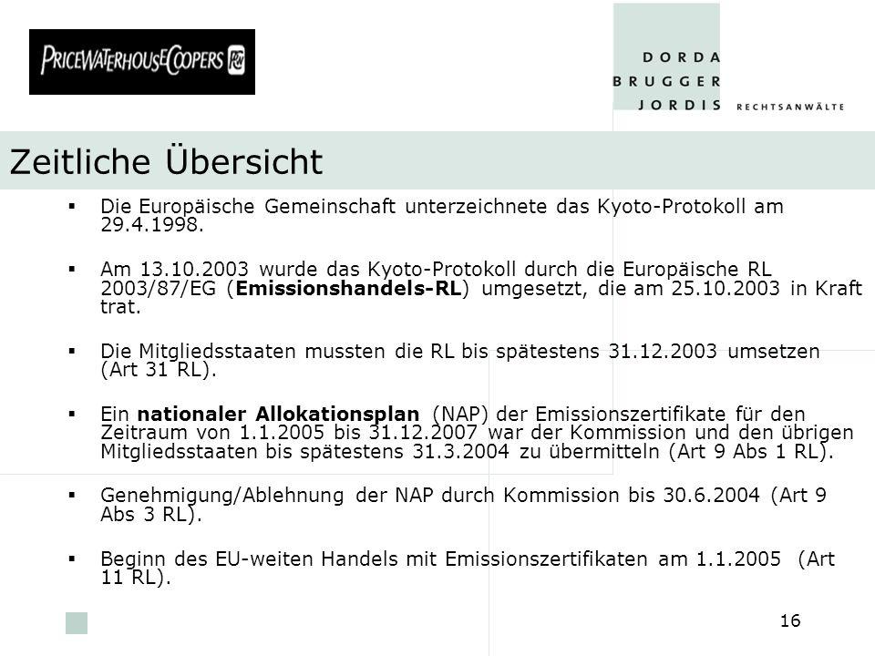pwc 16 Zeitliche Übersicht Die Europäische Gemeinschaft unterzeichnete das Kyoto-Protokoll am 29.4.1998. Am 13.10.2003 wurde das Kyoto-Protokoll durch