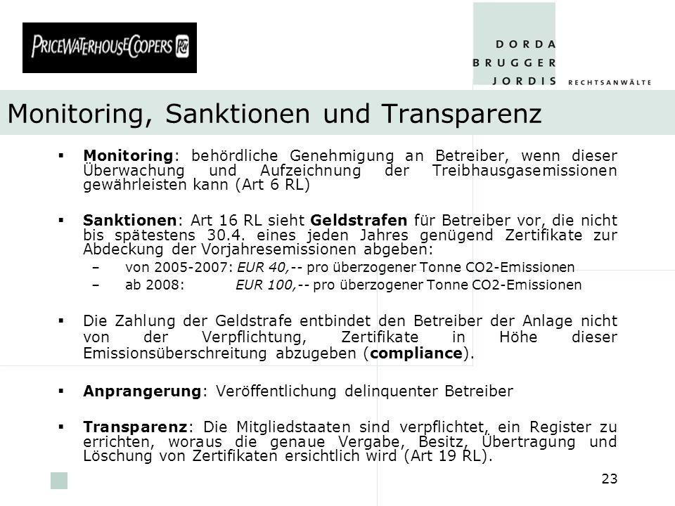 pwc 23 Monitoring, Sanktionen und Transparenz Monitoring: behördliche Genehmigung an Betreiber, wenn dieser Überwachung und Aufzeichnung der Treibhaus