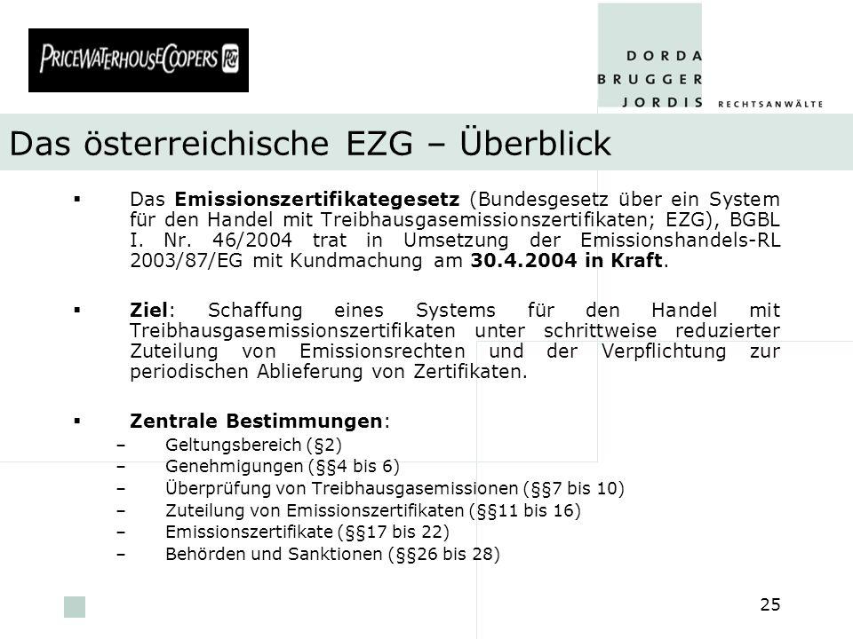 pwc 25 Das österreichische EZG – Überblick Das Emissionszertifikategesetz (Bundesgesetz über ein System für den Handel mit Treibhausgasemissionszertif