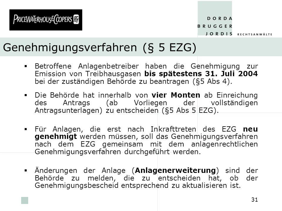 pwc 31 Genehmigungsverfahren (§ 5 EZG) Betroffene Anlagenbetreiber haben die Genehmigung zur Emission von Treibhausgasen bis spätestens 31. Juli 2004