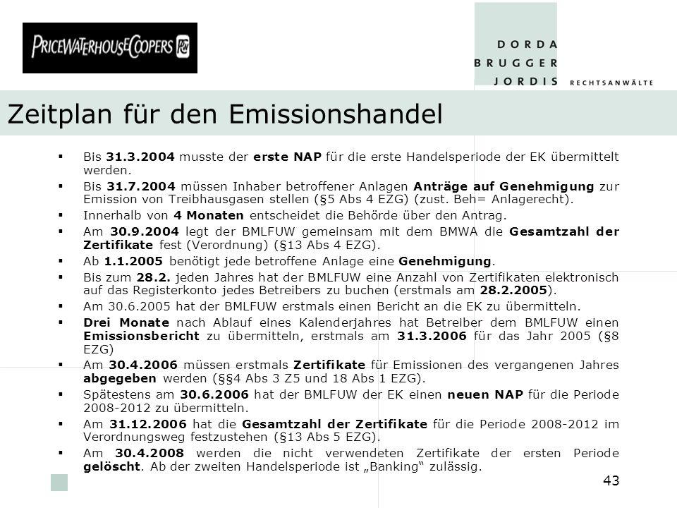 pwc 43 Zeitplan für den Emissionshandel Bis 31.3.2004 musste der erste NAP für die erste Handelsperiode der EK übermittelt werden. Bis 31.7.2004 müsse