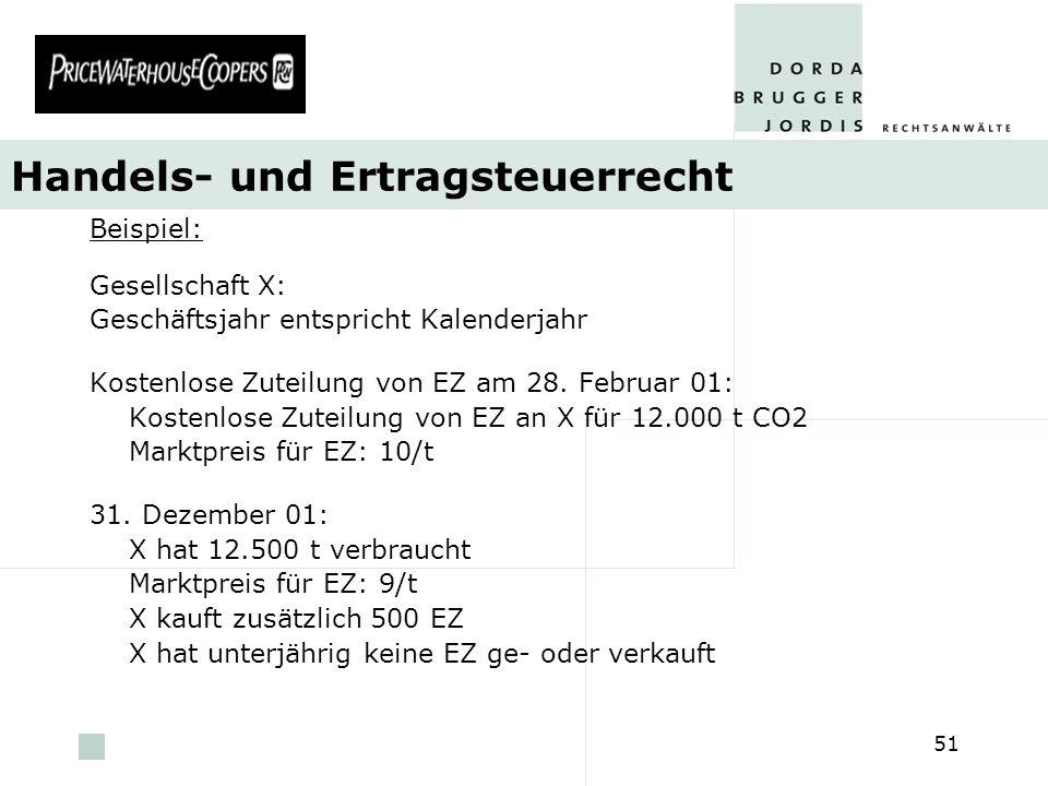 pwc 51 Handels- und Ertragsteuerrecht Beispiel: Gesellschaft X: Geschäftsjahr entspricht Kalenderjahr Kostenlose Zuteilung von EZ am 28. Februar 01: K