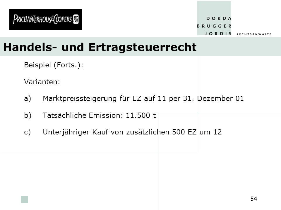 pwc 54 Handels- und Ertragsteuerrecht Beispiel (Forts.): Varianten: a)Marktpreissteigerung für EZ auf 11 per 31. Dezember 01 b)Tatsächliche Emission: