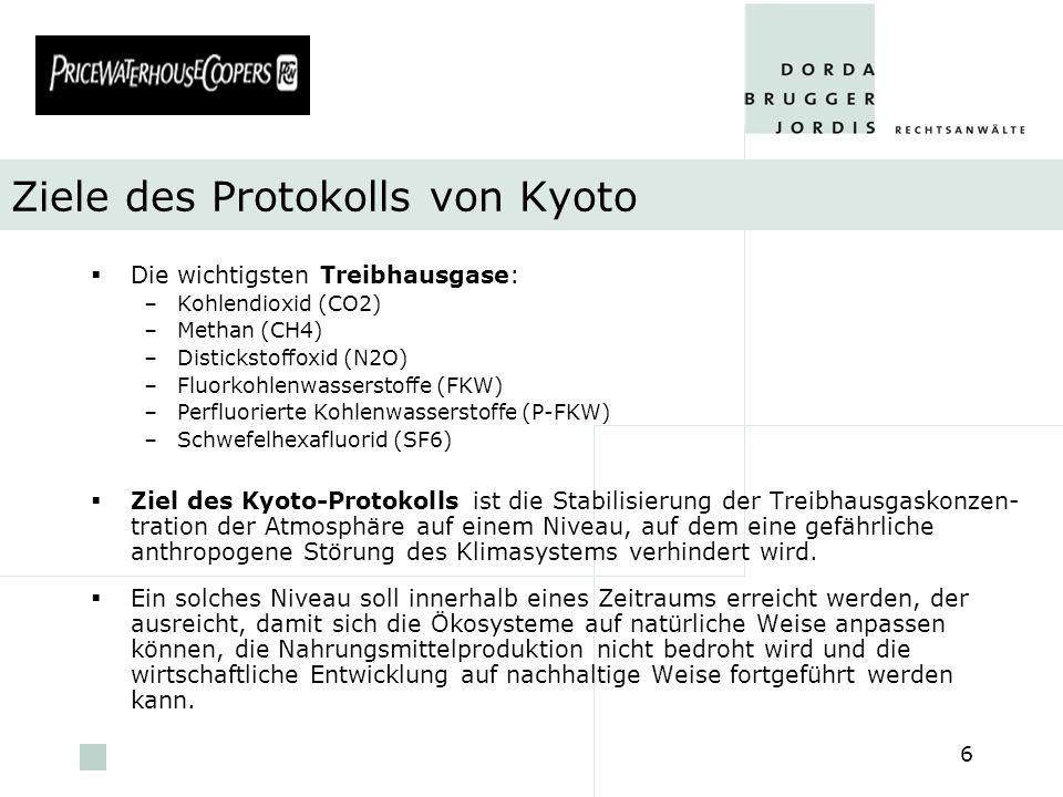 pwc 6 Ziele des Protokolls von Kyoto Die wichtigsten Treibhausgase: –Kohlendioxid (CO2) –Methan (CH4) –Distickstoffoxid (N2O) –Fluorkohlenwasserstoffe