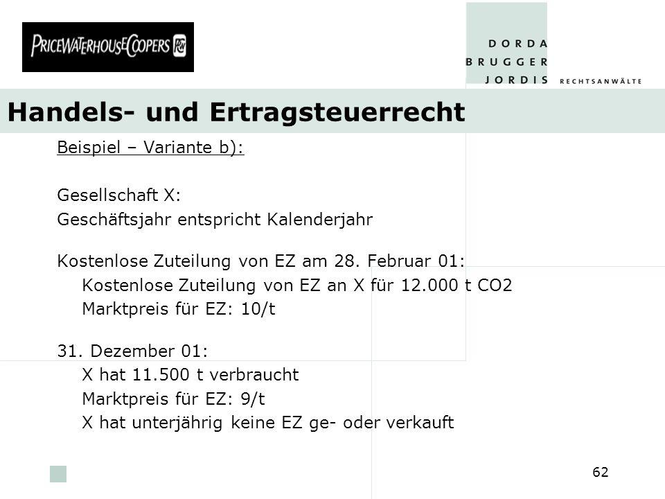 pwc 62 Handels- und Ertragsteuerrecht Beispiel – Variante b): Gesellschaft X: Geschäftsjahr entspricht Kalenderjahr Kostenlose Zuteilung von EZ am 28.