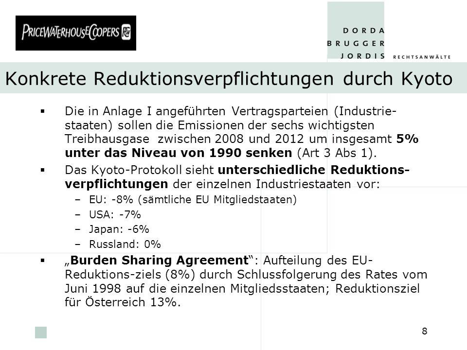pwc 8 Konkrete Reduktionsverpflichtungen durch Kyoto Die in Anlage I angeführten Vertragsparteien (Industrie- staaten) sollen die Emissionen der sechs