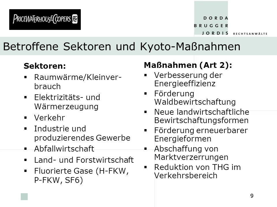 pwc 9 Betroffene Sektoren und Kyoto-Maßnahmen Sektoren: Raumwärme/Kleinver- brauch Elektrizitäts- und Wärmerzeugung Verkehr Industrie und produzierend