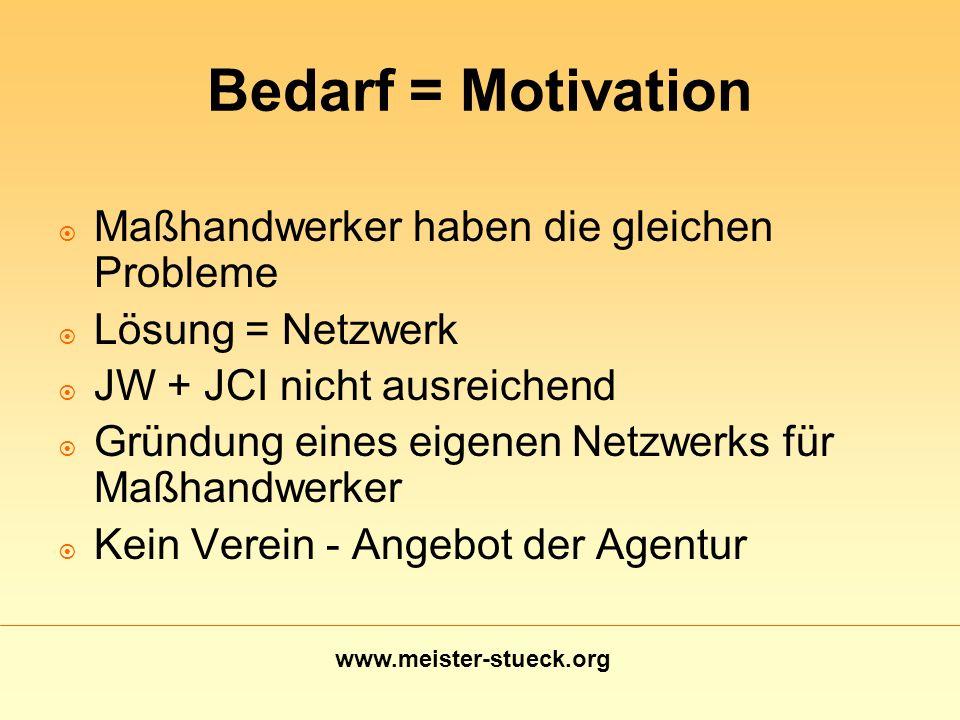 Bedarf = Motivation Maßhandwerker haben die gleichen Probleme Lösung = Netzwerk JW + JCI nicht ausreichend Gründung eines eigenen Netzwerks für Maßhan