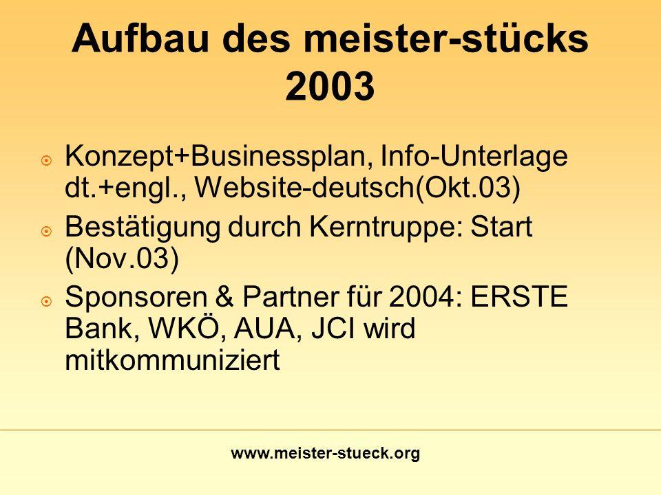www.meister-stueck.org Aufbau des meister-stücks 2003 Konzept+Businessplan, Info-Unterlage dt.+engl., Website-deutsch(Okt.03) Bestätigung durch Kerntr