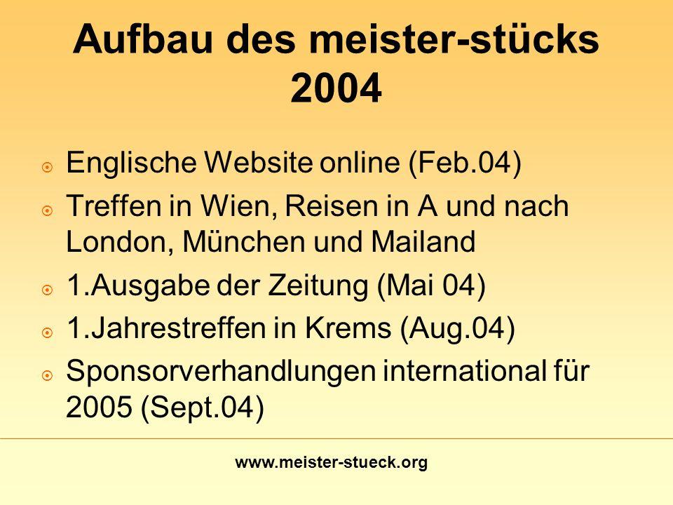 www.meister-stueck.org Aufbau des meister-stücks 2004 Englische Website online (Feb.04) Treffen in Wien, Reisen in A und nach London, München und Mail