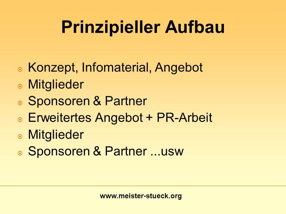 www.meister-stueck.org Prinzipieller Aufbau Konzept, Infomaterial, Angebot Mitglieder Sponsoren & Partner Erweitertes Angebot + PR-Arbeit Mitglieder S