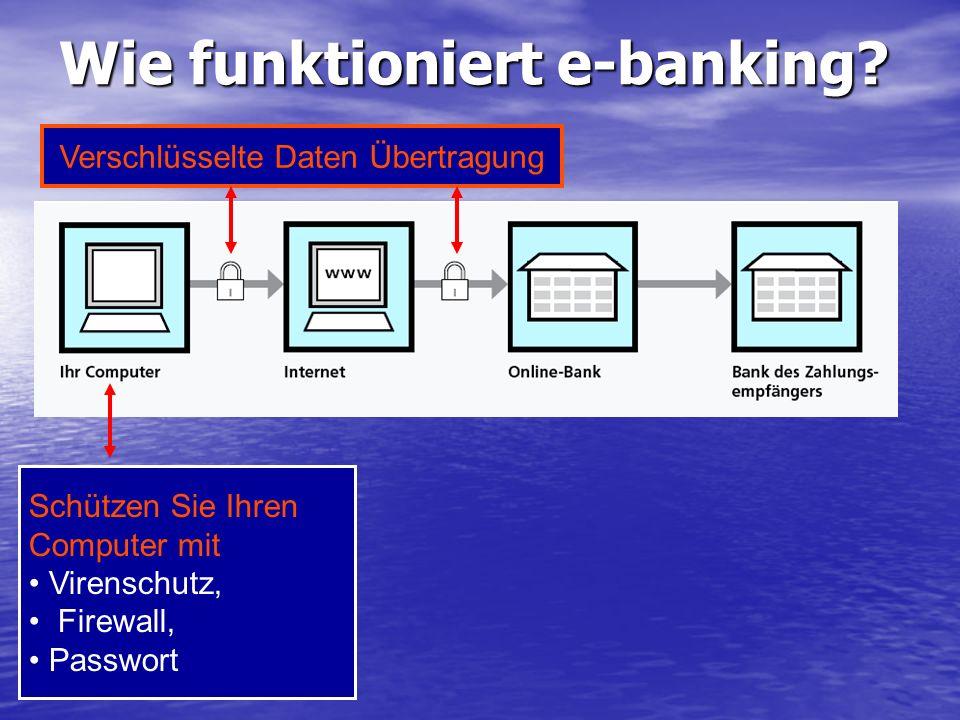 Schützen Sie Ihren Computer mit Virenschutz, Firewall, Passwort Wie funktioniert e-banking.