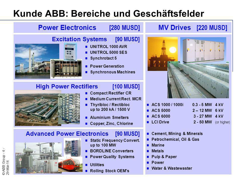 © ABB Group - 4 - 29-Mar-14 Kunde ABB: Bereiche und Geschäftsfelder Power Electronics [280 MUSD] High Power Rectifiers [100 MUSD] Compact Rectifier CR Medium Current Rect.