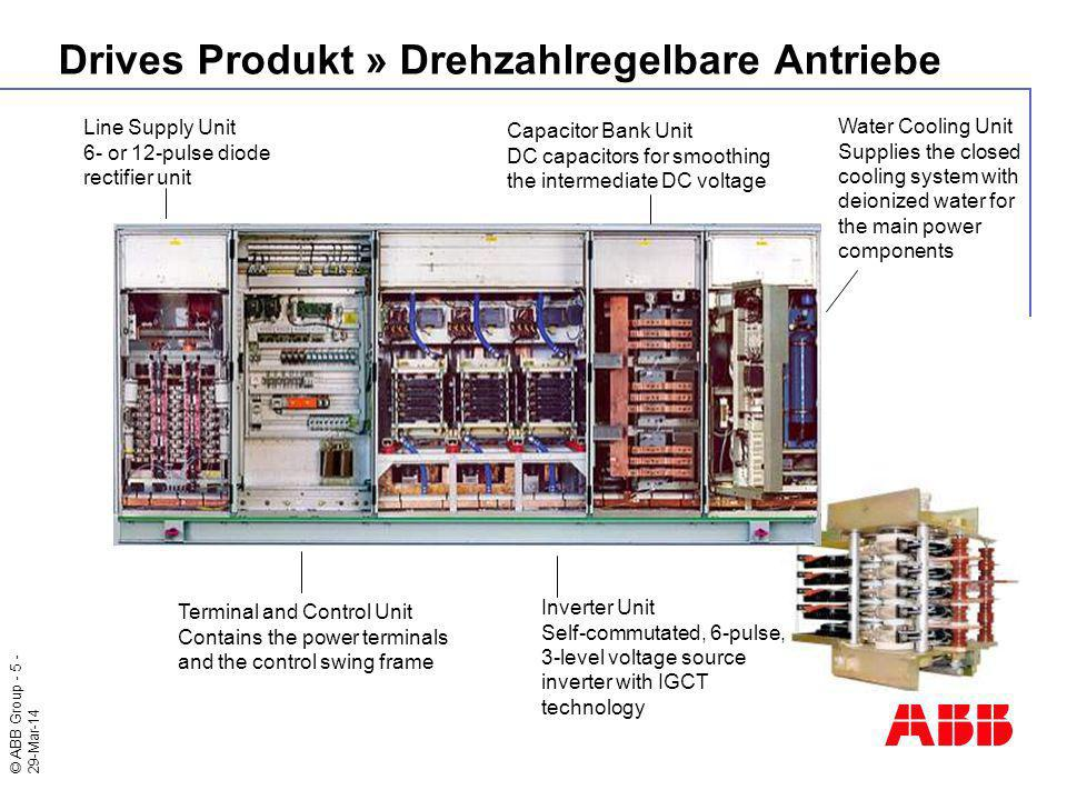 © ABB Group - 5 - 29-Mar-14 Drives Produkt » Drehzahlregelbare Antriebe Line Supply Unit 6- or 12-pulse diode rectifier unit Terminal and Control Unit