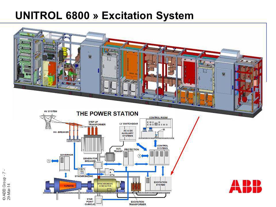 © ABB Group - 7 - 29-Mar-14 UNITROL 6800 » Excitation System