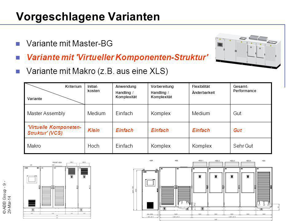 © ABB Group - 9 - 29-Mar-14 Vorgeschlagene Varianten Variante mit Master-BG Variante mit Virtueller Komponenten-Struktur Variante mit Makro (z.B.