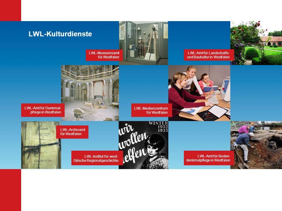 LWL-Kulturdienste LWL-Amt für Denkmal- pflege in Westfalen LWL-Institut für west- fälische Regionalgeschichte LWL-Amt für Boden- denkmalpflege in West