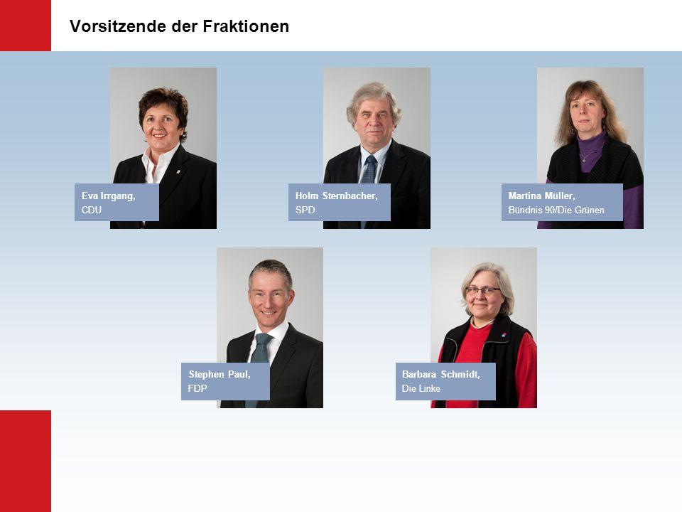 Wesentliche Beteiligungen des LWL Westfälisch-Lippische Vermögensverwaltungsgesellschaft 100 % LWL RWE 1,0 % Versorgung Westfälische Verkehrsgesell- schaft Westfälische Landes-Eisenbahn Märkische Verkehrsgesell- schaft Verkehrsbetriebe Extertal 51,0 % 33,3 % 3,8 % 10,5 % Verkehr * Kulturstiftung Westfalen-Lippe Ardey-Verlag 100 % SBB Dortmund 28,1 % Sonstige Provinzial Nordwest Holding 40,0 % Versicherung WestLB 0,9 % Banken NRW.BANK 0,7 % Erste Abwicklungs- anstalt 0,9 % * Die Verkehrsbeteiligungen sollen aufgegeben werden.