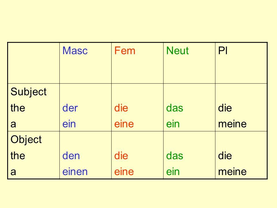 MascFemNeutPl Subject the a der ein die eine das ein die meine Object the a den einen die eine das ein die meine