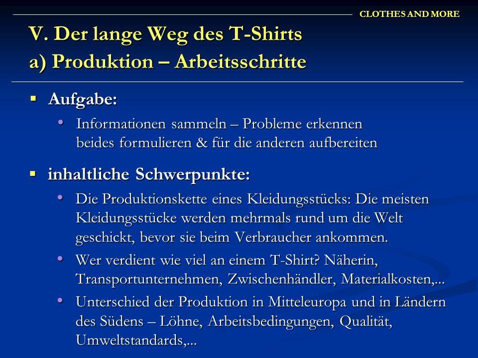 CLOTHES AND MORE V. Der lange Weg des T-Shirts a) Produktion – Arbeitsschritte inhaltliche Schwerpunkte: inhaltliche Schwerpunkte: Die Produktionskett