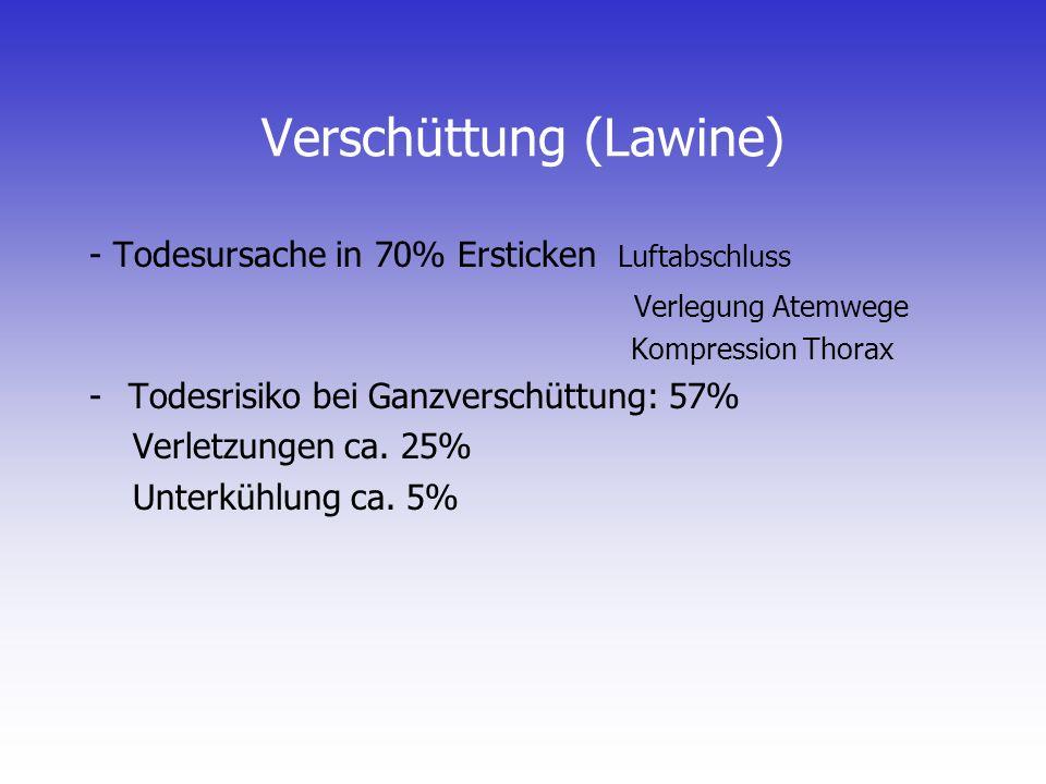 Verschüttung (Lawine) - Todesursache in 70% Ersticken Luftabschluss Verlegung Atemwege Kompression Thorax -Todesrisiko bei Ganzverschüttung: 57% Verle