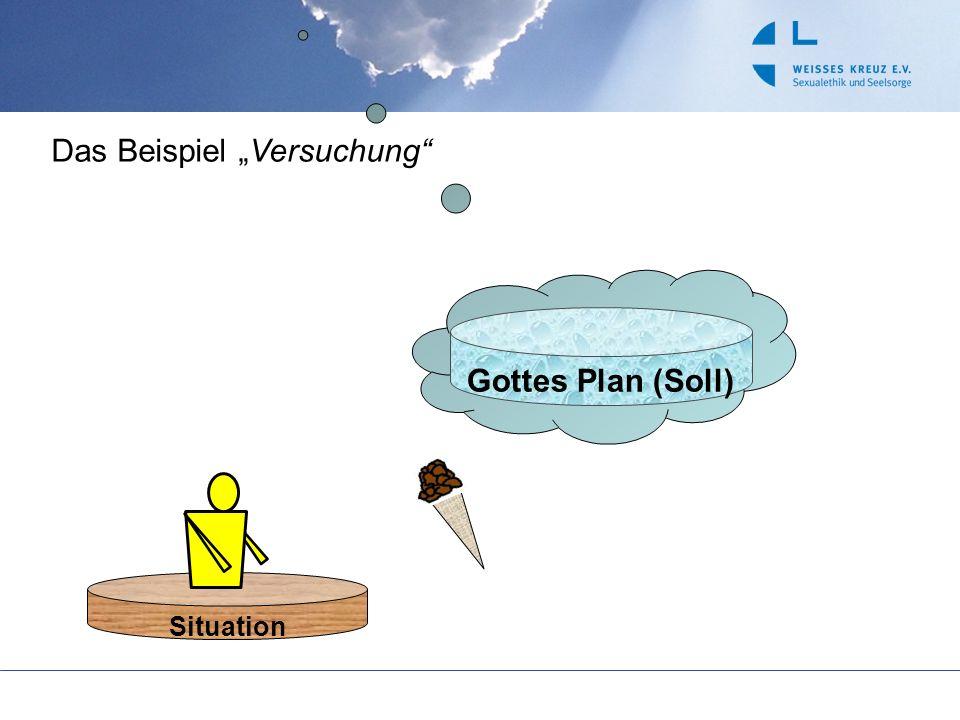 Situation Gottes Plan (Soll) Das Beispiel Versuchung