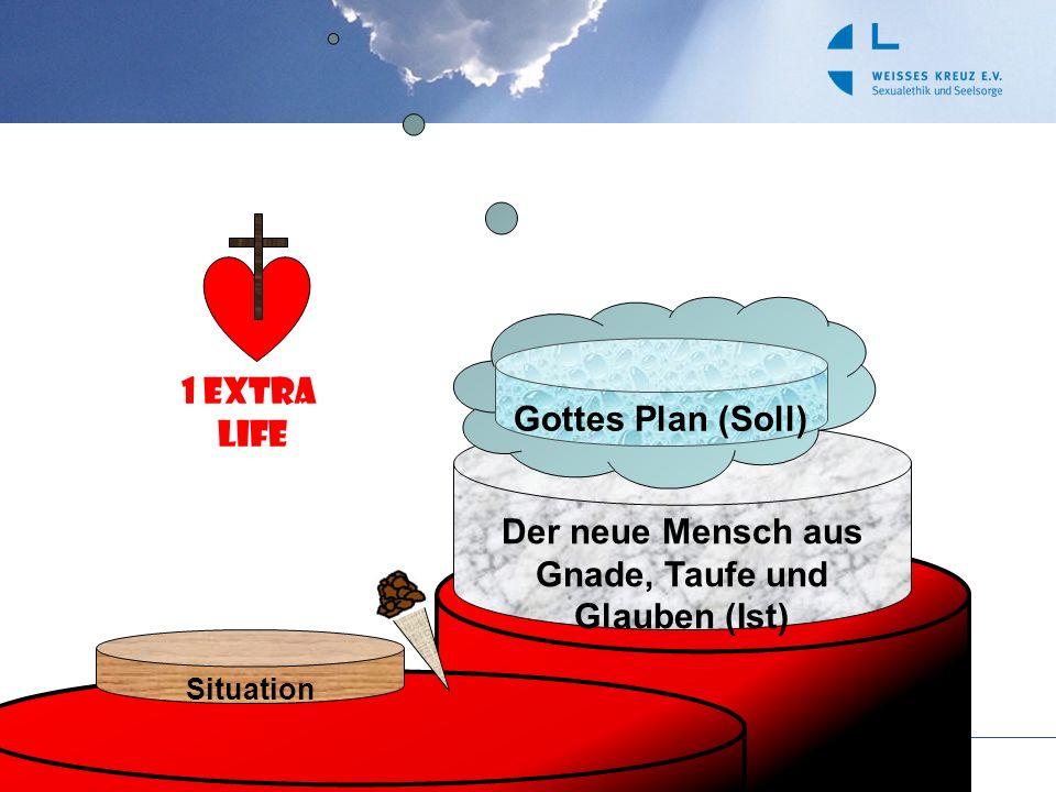 Der neue Mensch aus Gnade, Taufe und Glauben (Ist) Situation Gottes Plan (Soll) 1 Extra life
