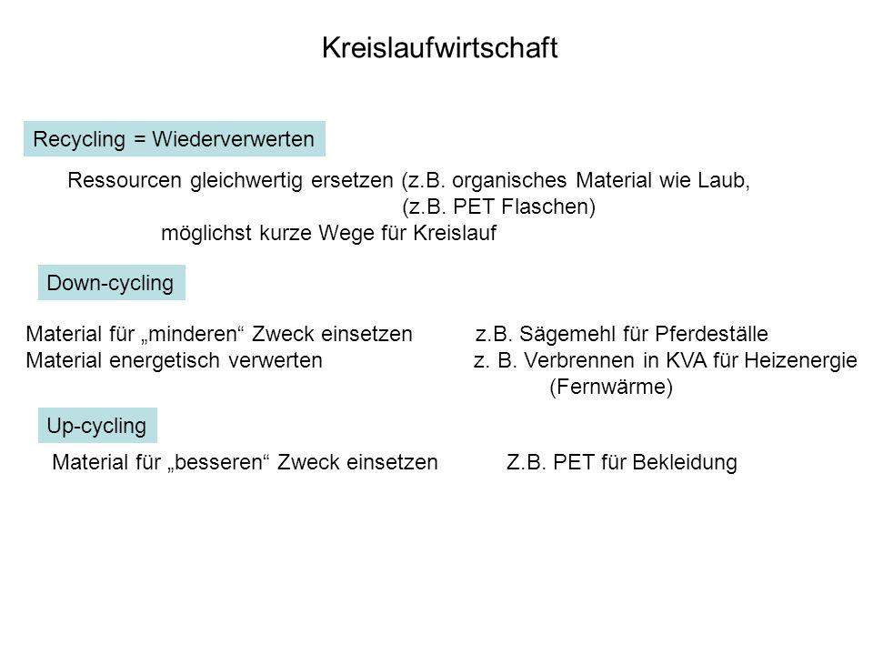 Down-cycling Material für minderen Zweck einsetzen z.B. Sägemehl für Pferdeställe Material energetisch verwerten z. B. Verbrennen in KVA für Heizenerg