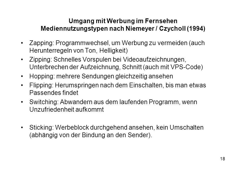 18 Umgang mit Werbung im Fernsehen Mediennutzungstypen nach Niemeyer / Czycholl (1994) Zapping: Programmwechsel, um Werbung zu vermeiden (auch Herunterregeln von Ton, Helligkeit) Zipping: Schnelles Vorspulen bei Videoaufzeichnungen, Unterbrechen der Aufzeichnung, Schnitt (auch mit VPS-Code) Hopping: mehrere Sendungen gleichzeitig ansehen Flipping: Herumspringen nach dem Einschalten, bis man etwas Passendes findet Switching: Abwandern aus dem laufenden Programm, wenn Unzufriedenheit aufkommt Sticking: Werbeblock durchgehend ansehen, kein Umschalten (abhängig von der Bindung an den Sender).