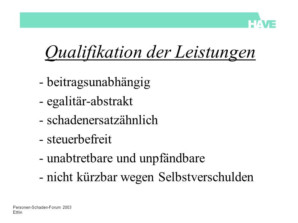 Personen-Schaden-Forum 2003 Ettlin Qualifikation der Leistungen - beitragsunabhängig - egalitär-abstrakt - schadenersatzähnlich - steuerbefreit - unabtretbare und unpfändbare - nicht kürzbar wegen Selbstverschulden