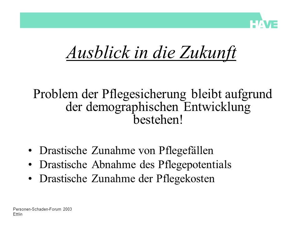 Personen-Schaden-Forum 2003 Ettlin Ausblick in die Zukunft Problem der Pflegesicherung bleibt aufgrund der demographischen Entwicklung bestehen.
