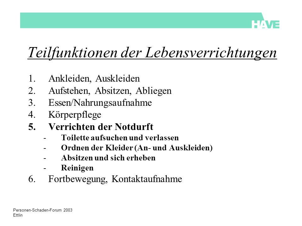 Personen-Schaden-Forum 2003 Ettlin Anspruchsvoraussetzungen Grundsätzlich unverändert Neu: Personen, die wegen der Beeinträchtigung der Gesundheit zu Hause leben und dauernd auf lebenspraktische Begleitung angewiesen sind (psychisch und leicht geistig behinderte Menschen)