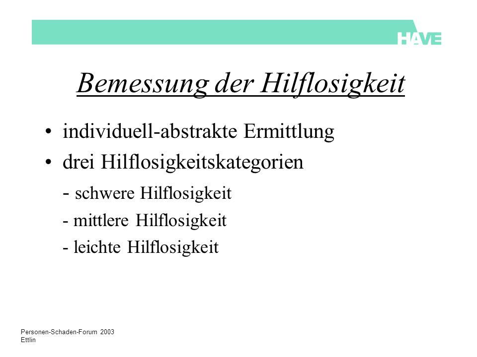 Personen-Schaden-Forum 2003 Ettlin Bemessung der Hilflosigkeit individuell-abstrakte Ermittlung drei Hilflosigkeitskategorien - schwere Hilflosigkeit - mittlere Hilflosigkeit - leichte Hilflosigkeit