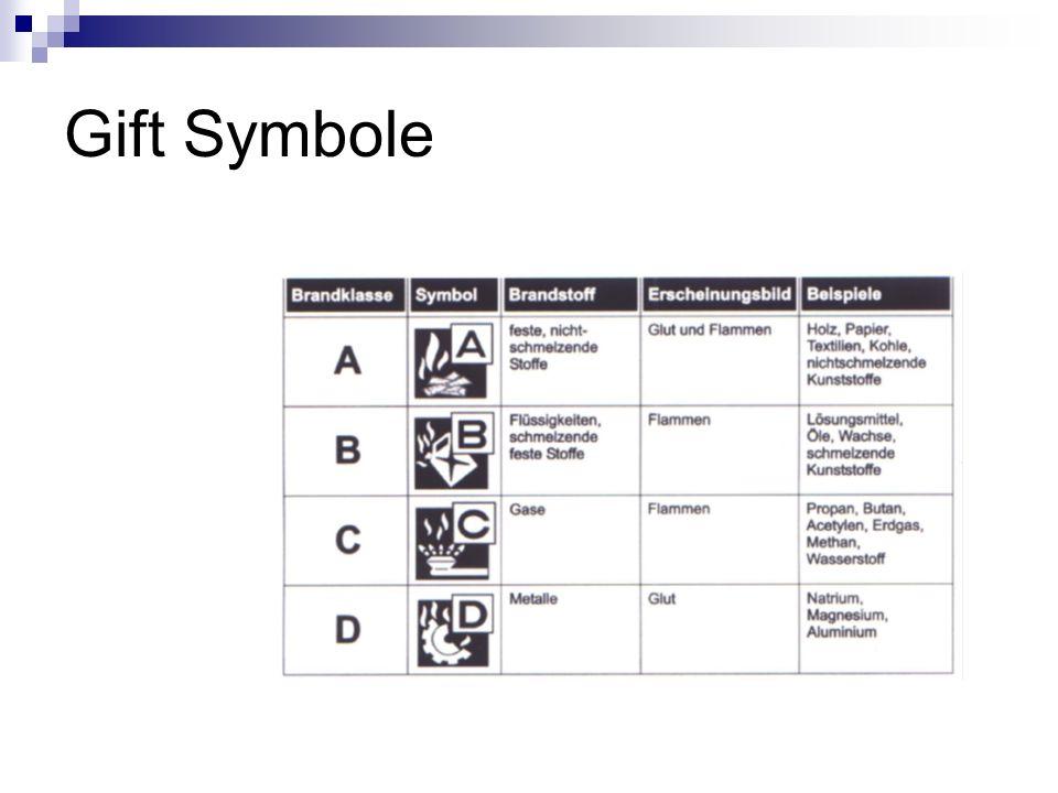 Gift Symbole