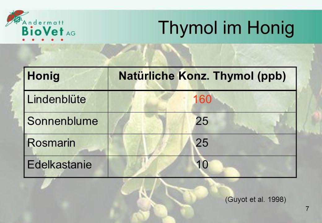 Thymol im Honig HonigNatürliche Konz. Thymol (ppb) Lindenblüte160 Sonnenblume25 Rosmarin25 Edelkastanie10 (Guyot et al. 1998) 7