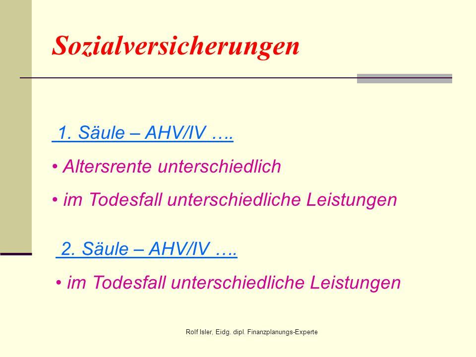 Sozialversicherungen 1. Säule – AHV/IV …. Altersrente unterschiedlich im Todesfall unterschiedliche Leistungen 2. Säule – AHV/IV …. im Todesfall unter