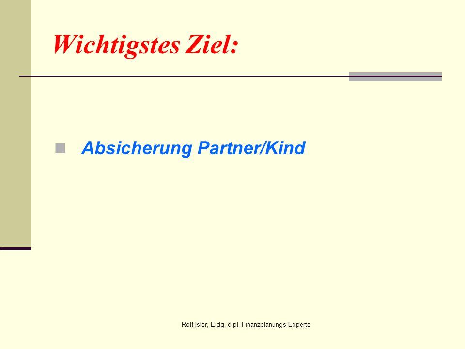 Wichtigstes Ziel: Absicherung Partner/Kind Rolf Isler, Eidg. dipl. Finanzplanungs-Experte
