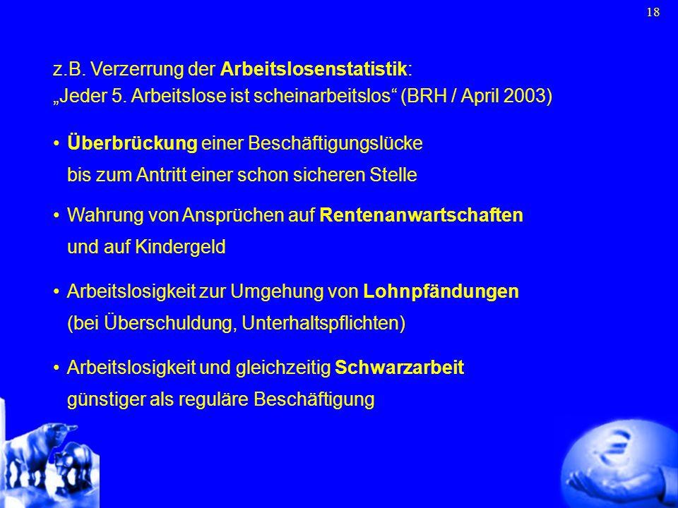 18 z.B. Verzerrung der Arbeitslosenstatistik: Jeder 5. Arbeitslose ist scheinarbeitslos (BRH / April 2003) Überbrückung einer Beschäftigungslücke bis