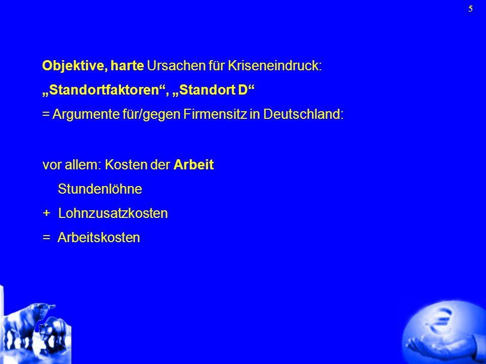5 Objektive, harte Ursachen für Kriseneindruck: Standortfaktoren, Standort D = Argumente für/gegen Firmensitz in Deutschland: vor allem: Kosten der Ar